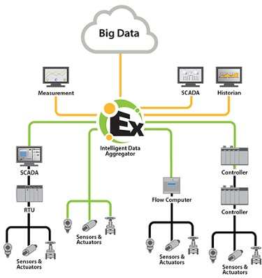 Big_Data_Diagram_500px